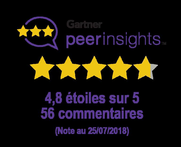 Fr Gartner Peer Insights Rating Graphic